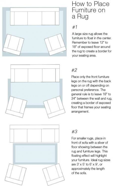 how to place area rugs how to place rugs in bedroom diagram of area rug  placement